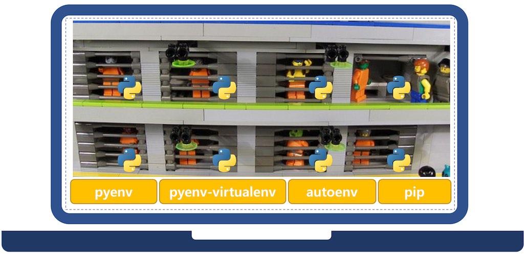 파이썬 가상 개발 환경 구성: pyenv, virtualenv, autoenv, pip