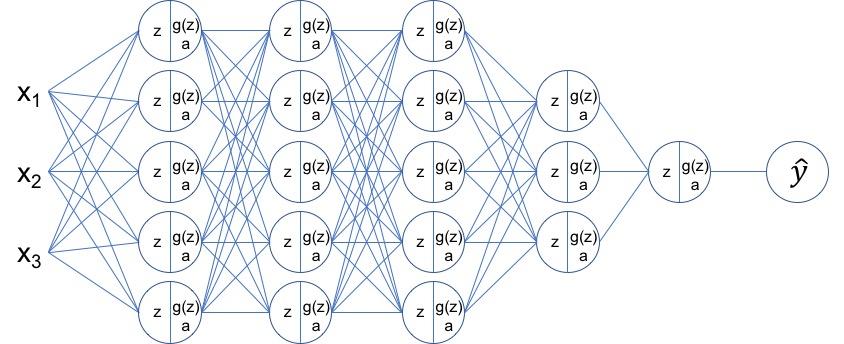 Neural Network 예제