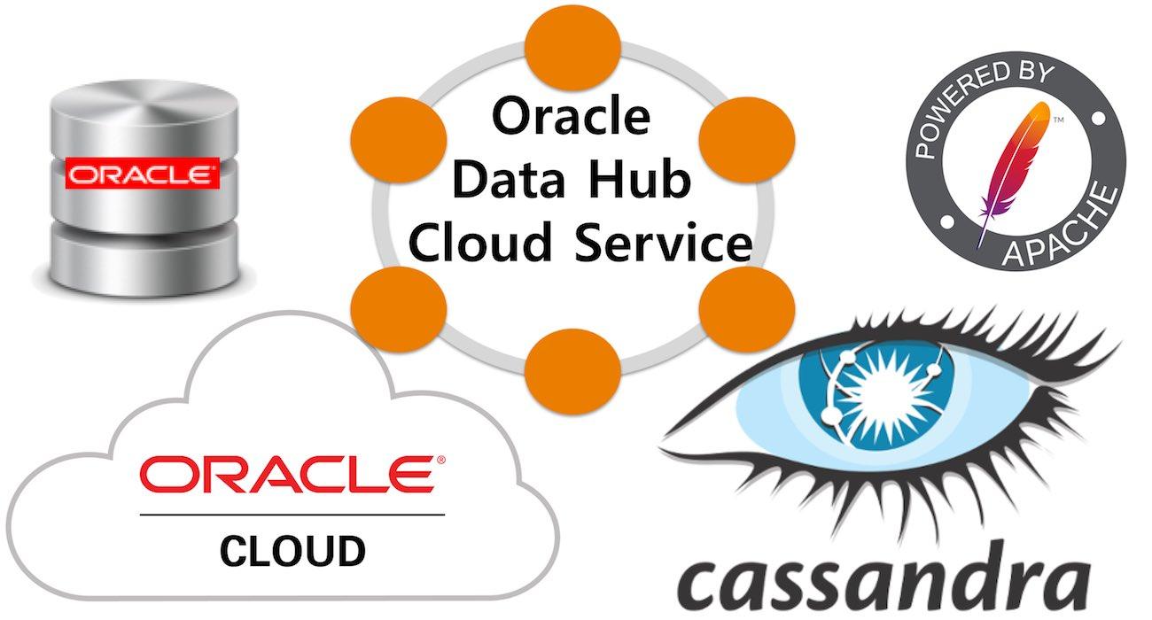 [번역]관리형 아파치 카산드라 서비스 소개: Oracle Data Hub Cloud Service