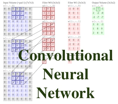CNN, Convolutional Neural Network 요약