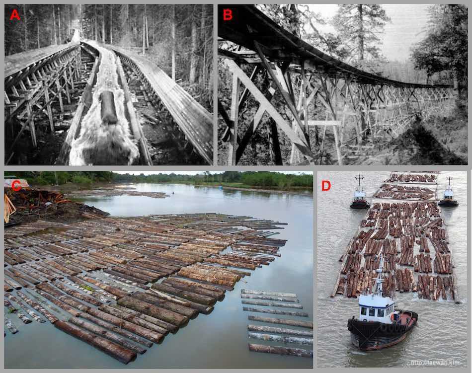 플룸, 통나무 운반 수로