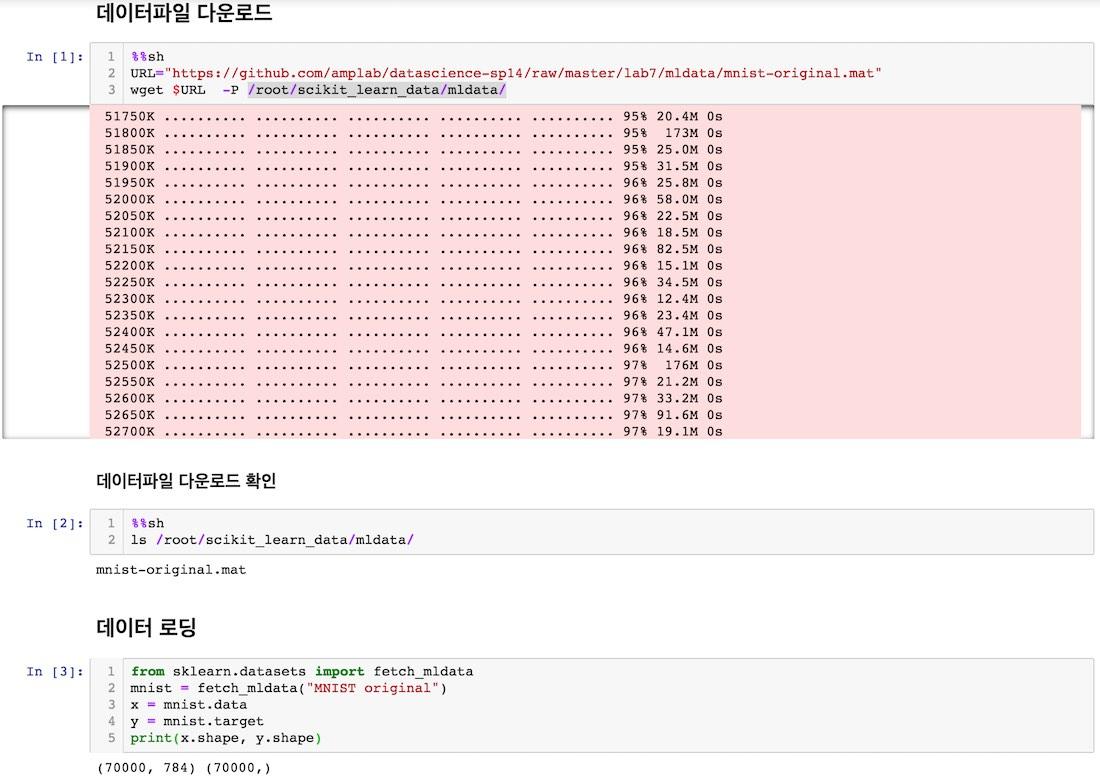 MNIST original 다운로드 및 fetch_mldata로 로딩