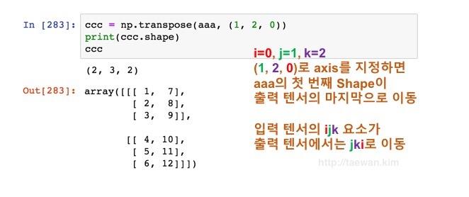 3차원 텐서, (1, 2, 0)으로 전치