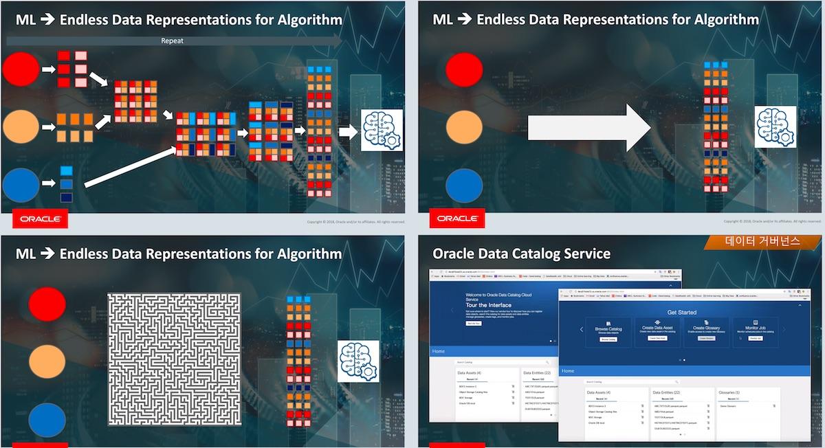 AI 플렛폼의 데이터 거버넌스 필요성