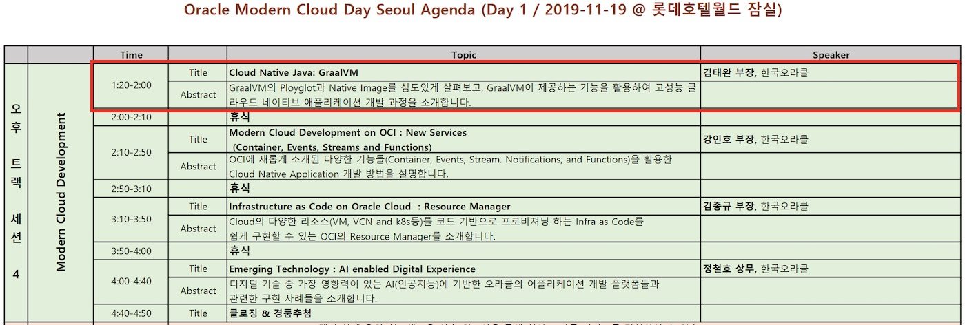 Oracle MCD 2019 발표문서: Cloud Native Java: GraalVM