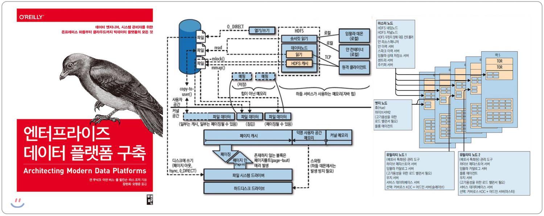 [2020/Books:05] '엔터프라이즈 데이터 플랫폼 구축' 리뷰